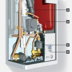 Gas Brennwerttherme Ecotherm kompakt wbs 14f - Schaubild